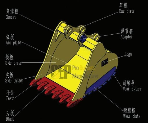 Excavator-Bucket-Structure